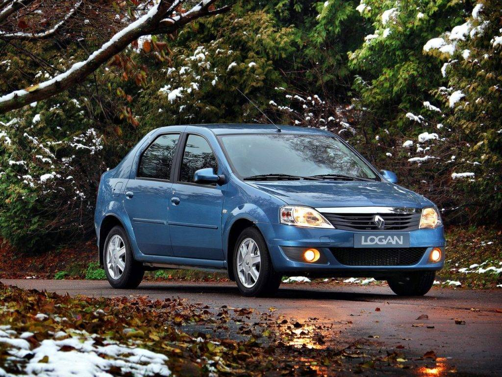 Renault Logan с выкупом
